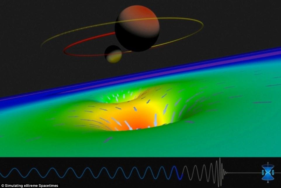 ondas-gravitacionais_03