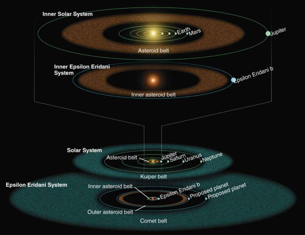 planetas-sistema-solar-2
