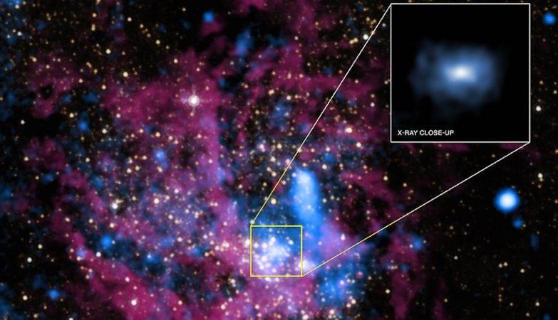 buraco-negro-Sagittarius-A